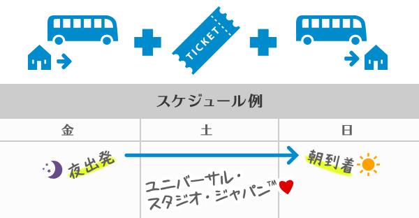 往復バス+パークチケット