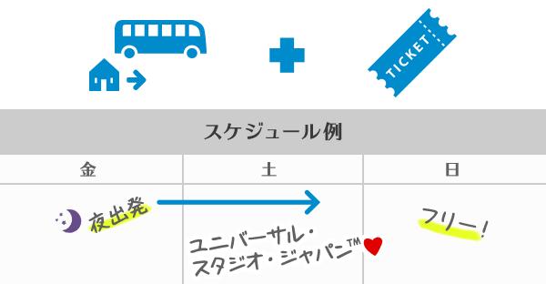 片道バス+パークチケット