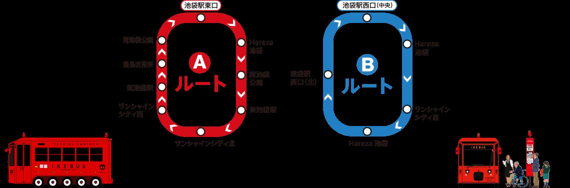 Ikebus イケバス に乗車 豊島区 池袋を走るバスの 料金 ルート 時刻表 路線図 を解説 ウィラコレ